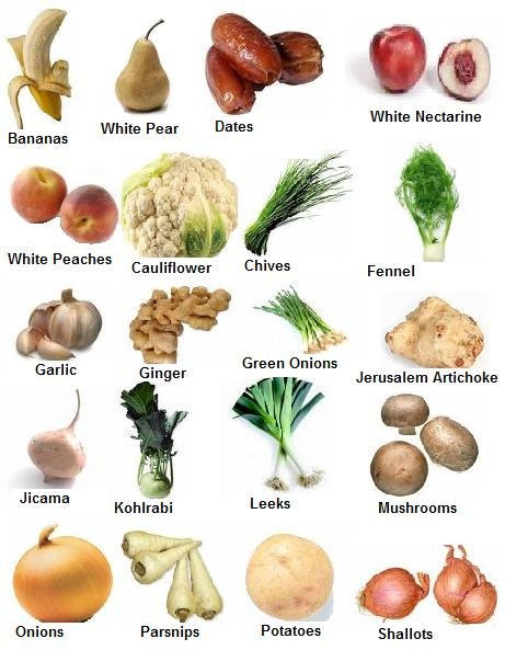 list of fruits and vegetables list of fruits and vegetables health benefits and pictures 30735