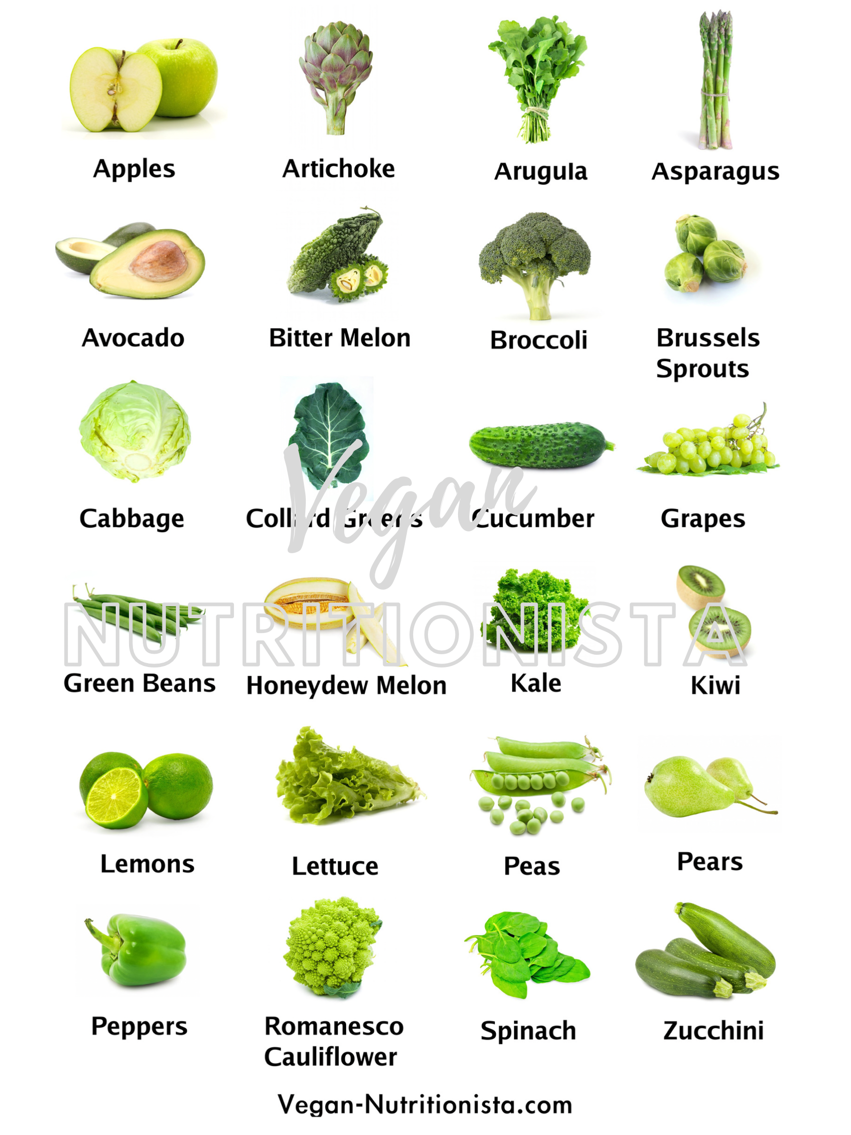 A picture showing the green fruits and vegetables