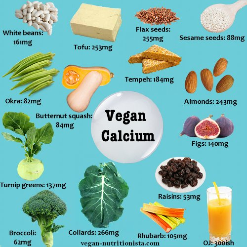 A few of the abundant vegan calcium sources from vegetables, fruits, nuts, and seeds.