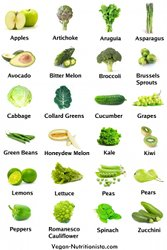 Buy Vegan Nutritionista's Green Fruits and Vegetables Poster