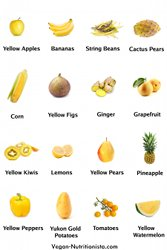 Buy Vegan Nutritionista's Yellow Fruits and Vegetables Poster