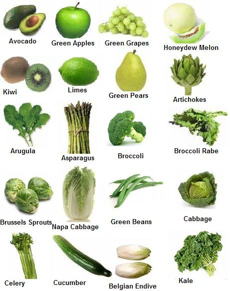 Vegetables List List of Fruits and Veg...