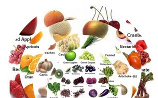 List of Fruits and Vegetables