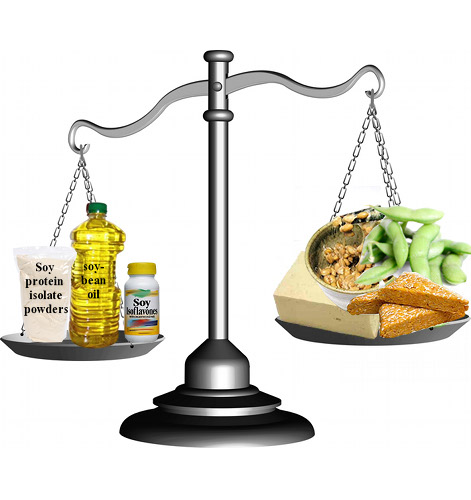The side effects of foods like soy protein isolate, soybean oil, and soy pills overshadow the health benefits of real soy products.
